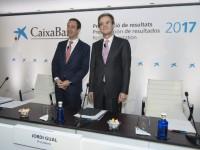 CaixaBank obté un benefici de 1.684 milions